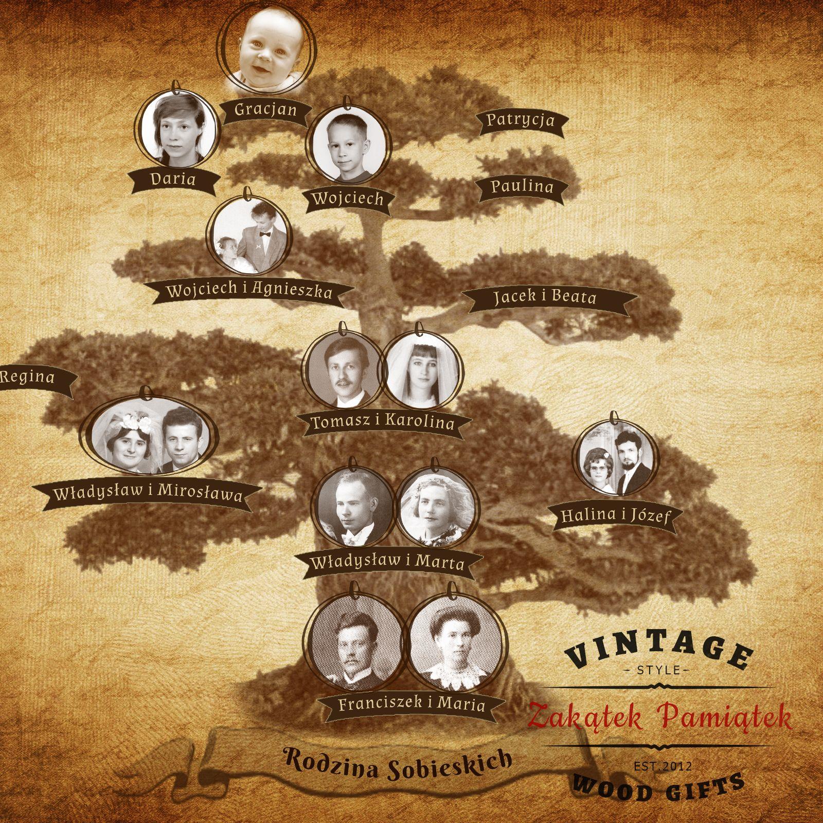 drzewo genealogiczne, kufer wspomnień, prezent pod choinkę