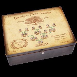 Drzewka Genealogiczne