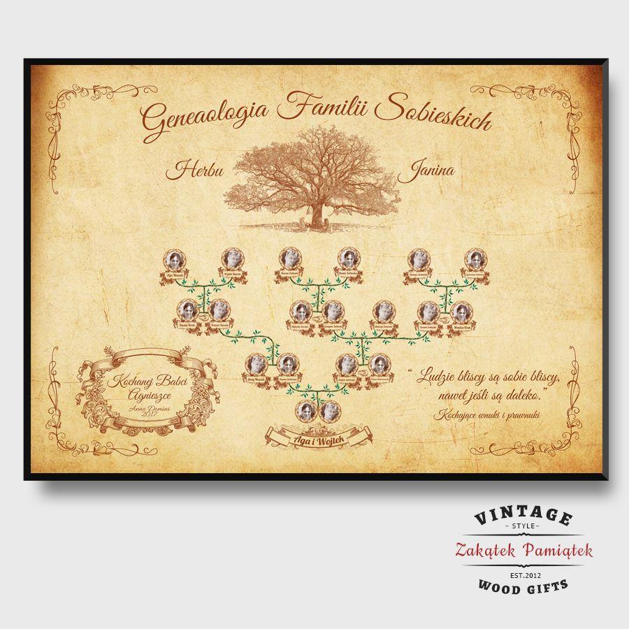 Drzewo genealogiczne ze zdjęciami rodziny
