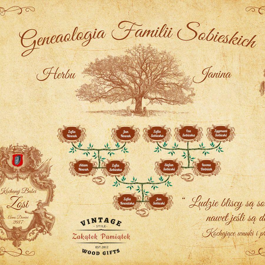 Genealogia to opowieść o Tobie, drzewo genealogiczne, prezent pod choinkę