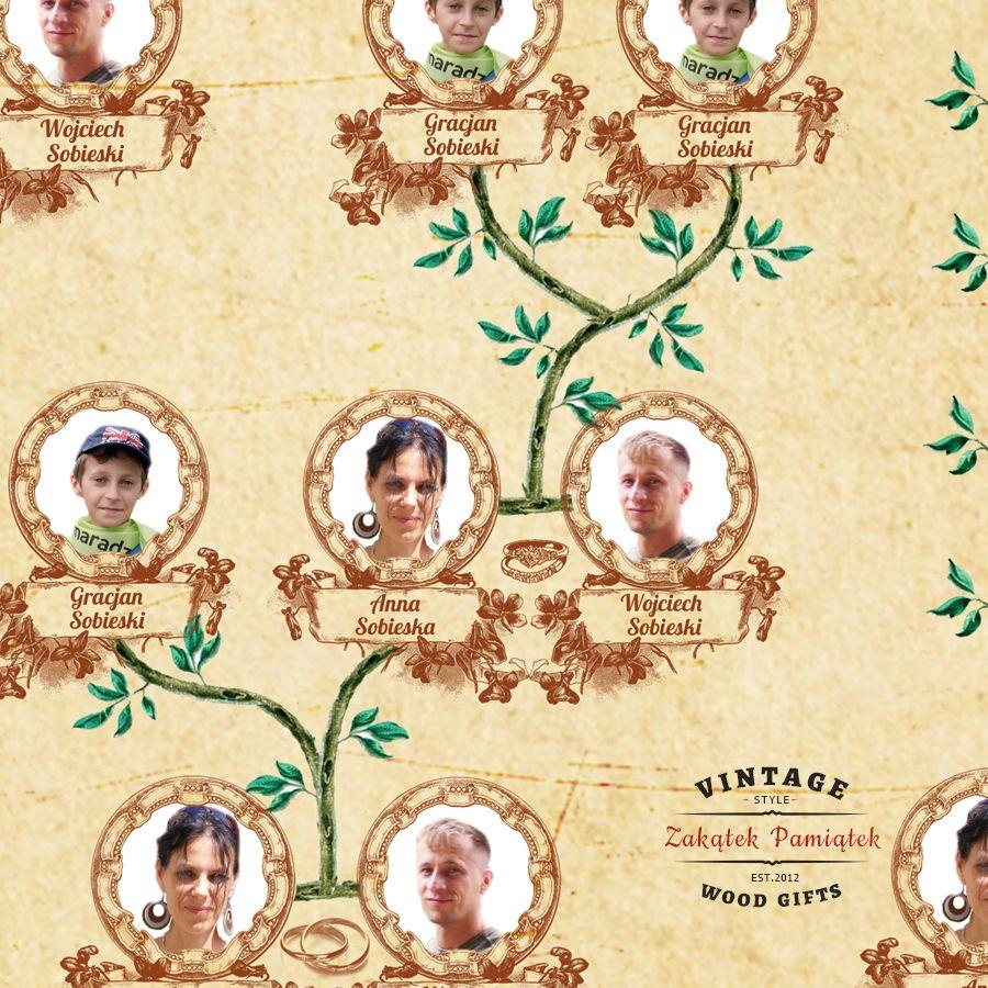 Obraz drukowany na płótnie Drzewo genealogiczne