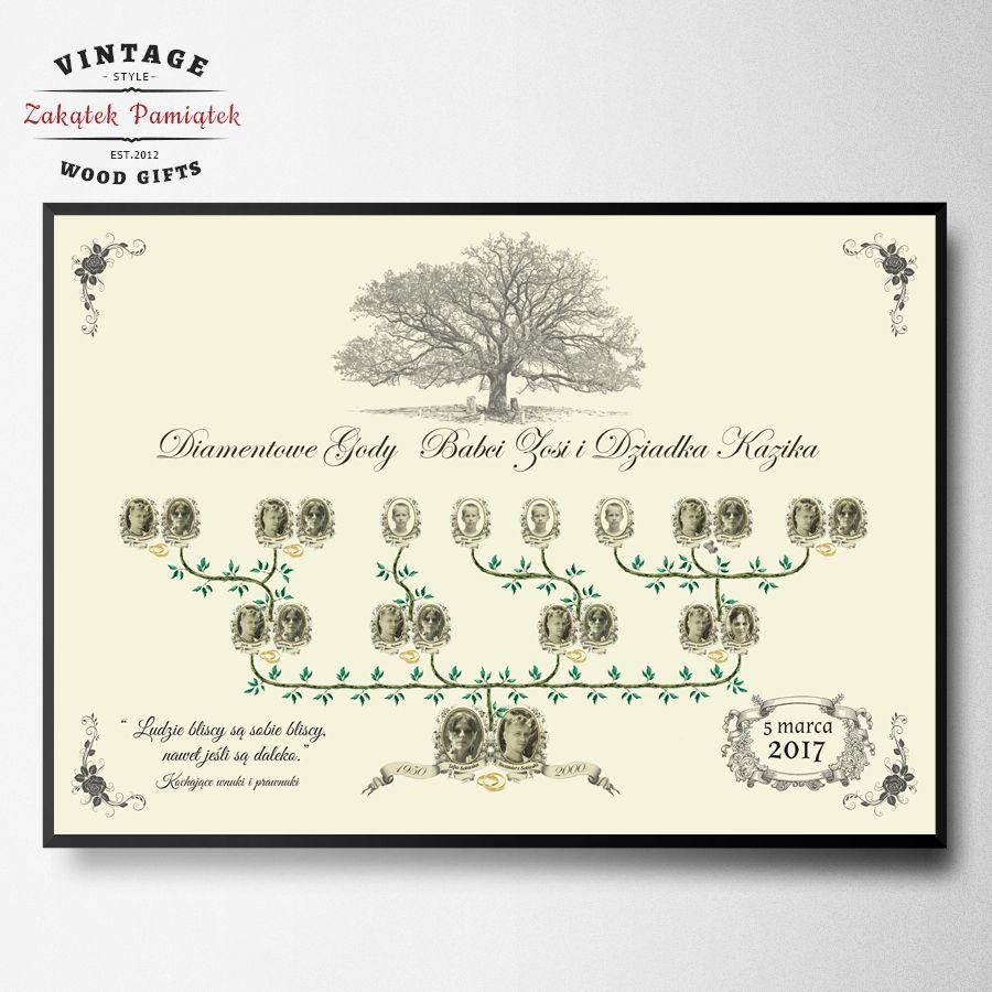 Genealogia to opowieść o Tobie, obraz drukowany na płótnie