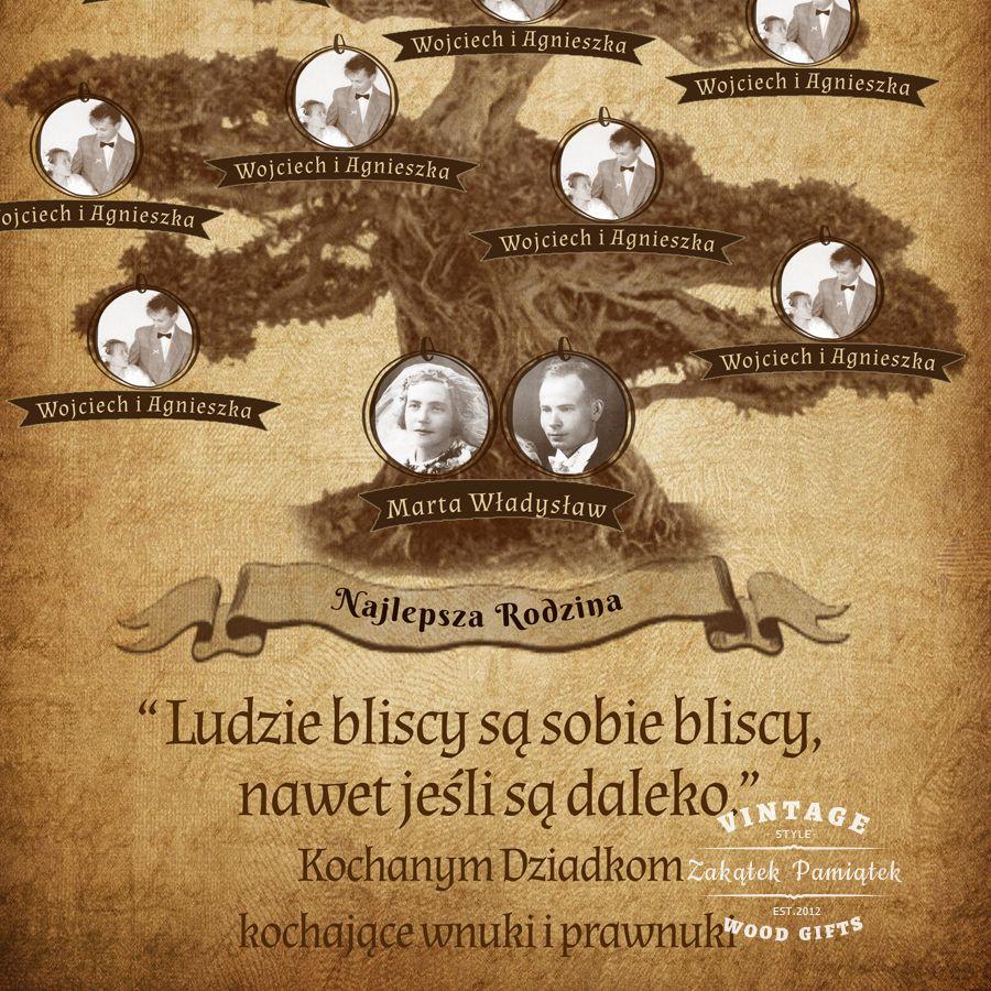 Obraz drukowany na płótnie Drzewo genealogiczne Vintage