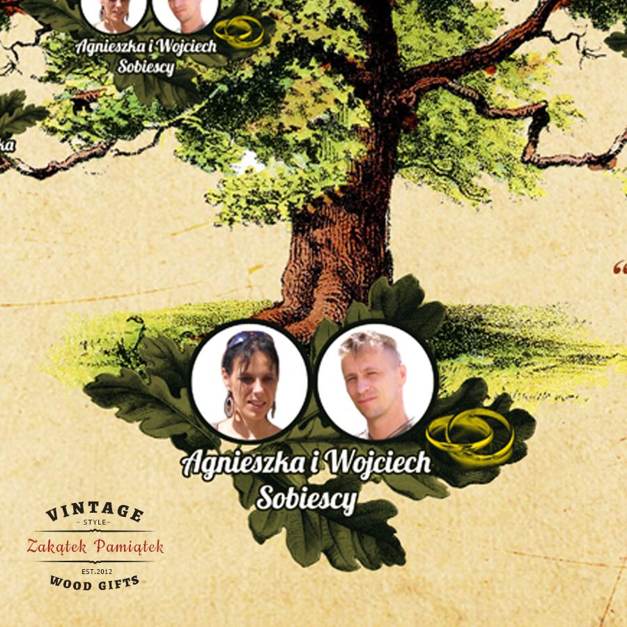 Drzewo Genealogiczne prezent na każdą okazję