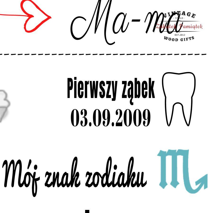 Plakat A4 Metryczka prezent na roczek