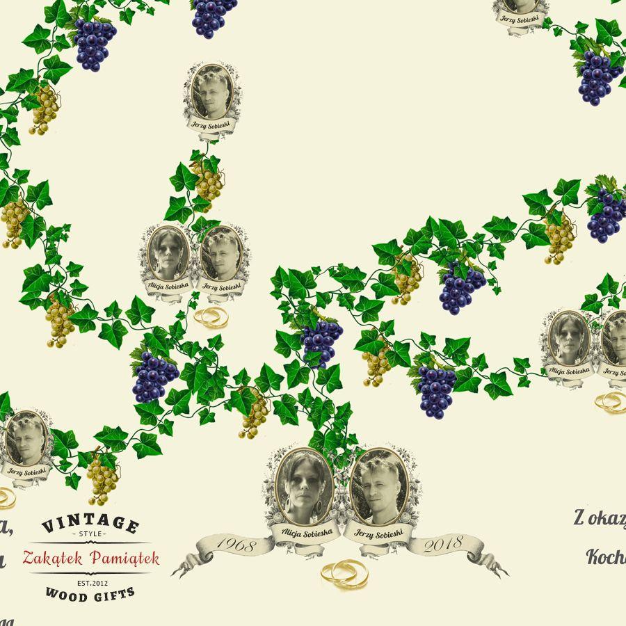 Drzewo genealogiczne winorośl