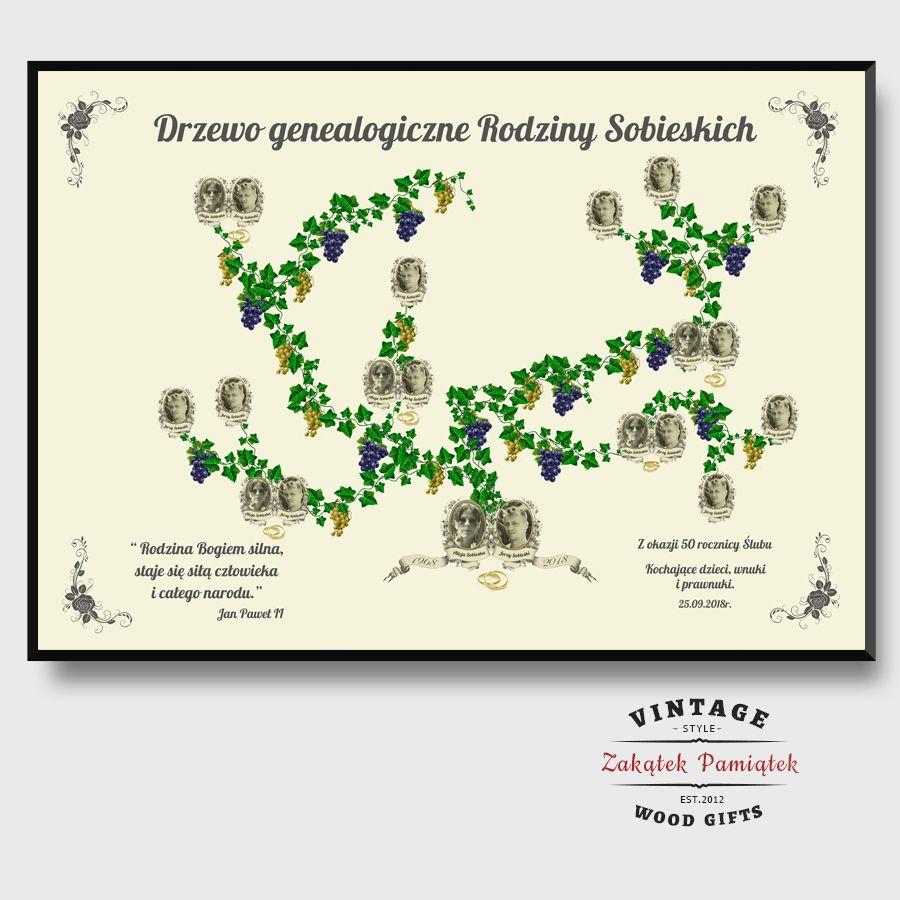 Drzewo genealogiczne winogrona Retro obraz drukowany na płótnie