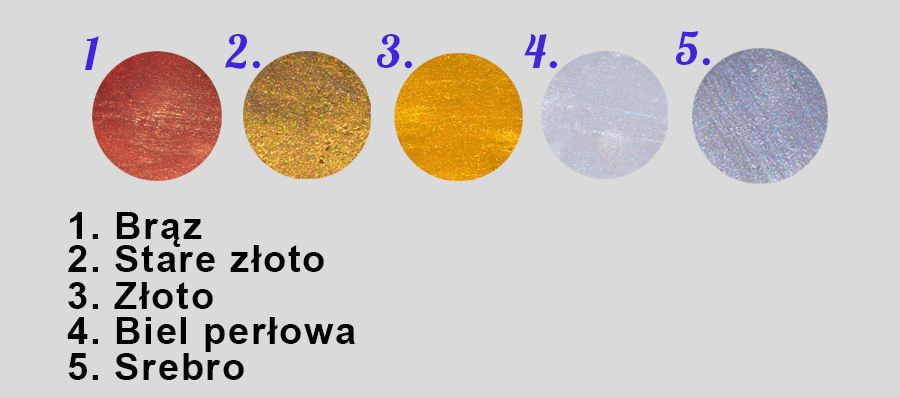 farbki do odlewów 3d