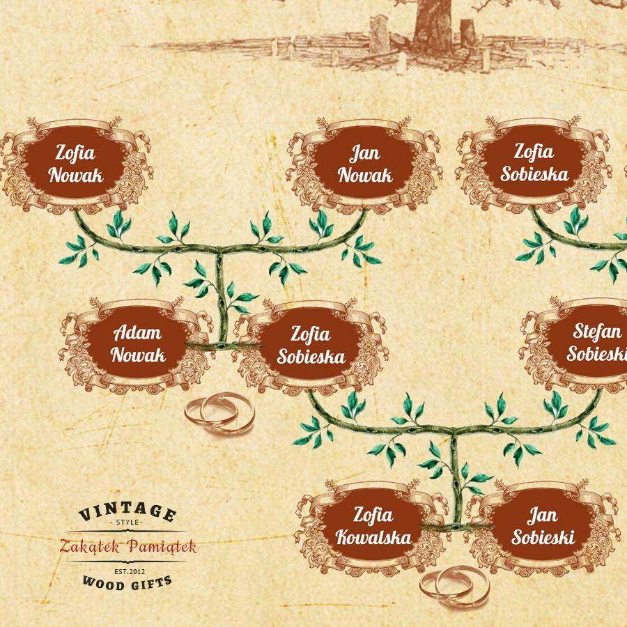 drzewo genealogiczne na prezent