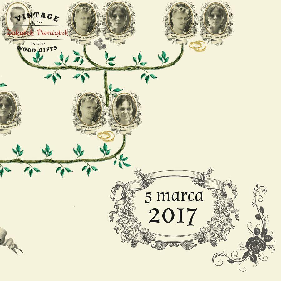 Obraz drukowany na płótnie Drzewo genealogiczne Retro