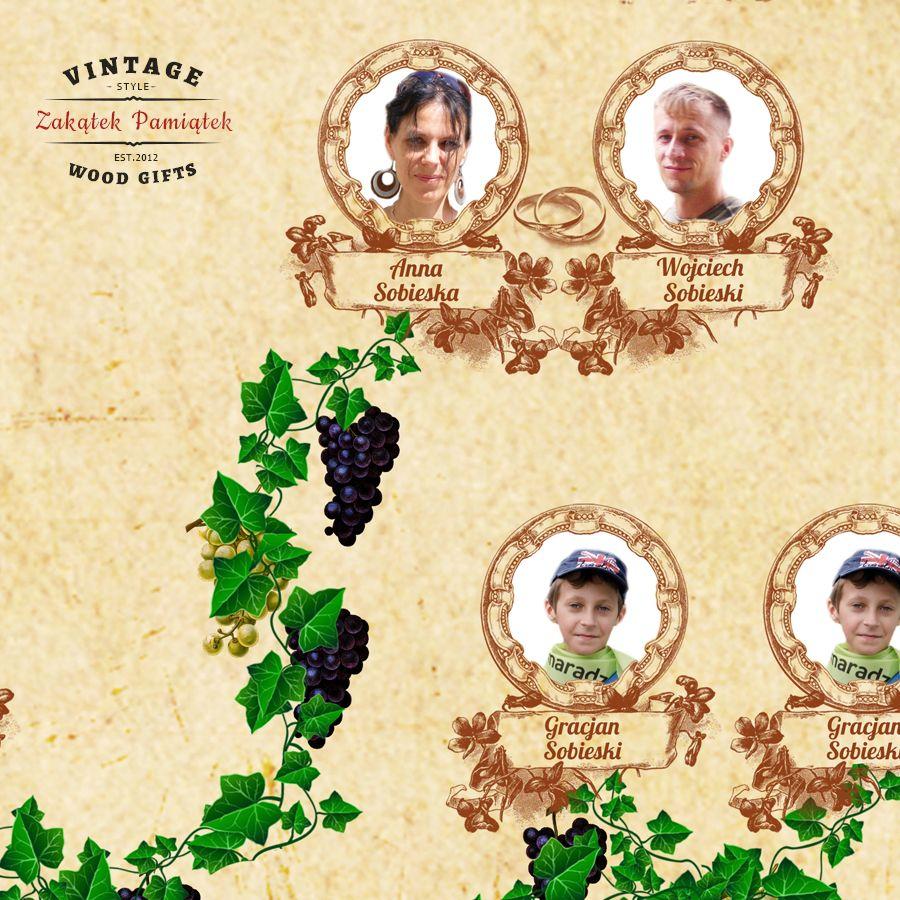 Drzewo genealogiczne winogrona obraz drukowany na płótnie