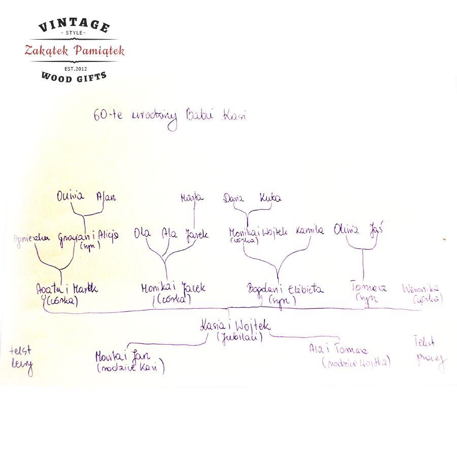 Jak zamówić obraz drzewo genealogiczne