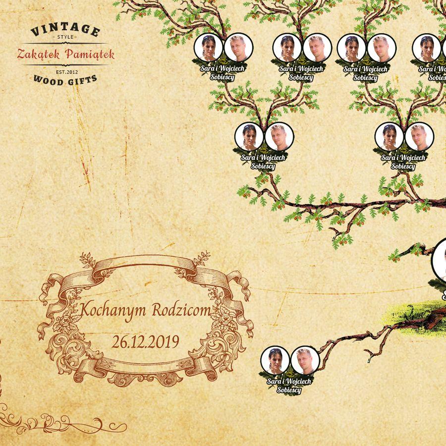 Drzewo genealogiczne Korzenie obraz drukowany na płótnie
